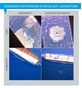 Oxidschichtentferung in Bezug auf Lackhaftung